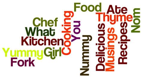 Food Blog Words